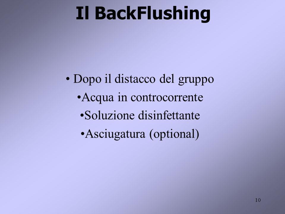 Il BackFlushing Dopo il distacco del gruppo Acqua in controcorrente Soluzione disinfettante Asciugatura (optional) 10