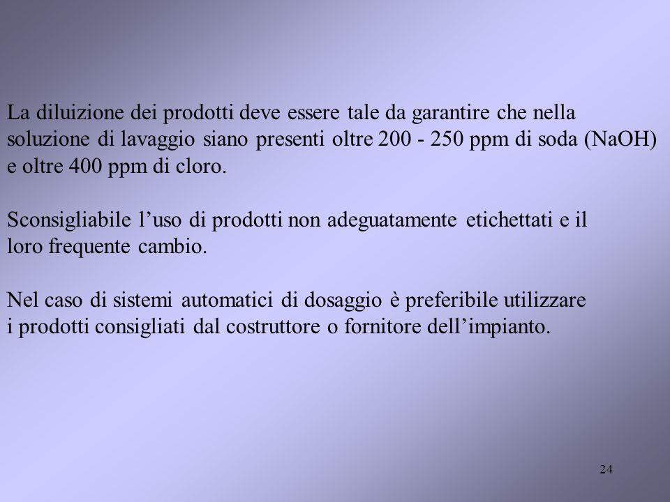 24 La diluizione dei prodotti deve essere tale da garantire che nella soluzione di lavaggio siano presenti oltre 200 - 250 ppm di soda (NaOH) e oltre