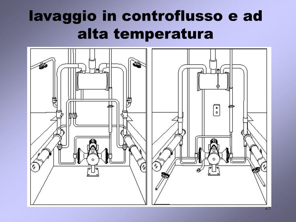 25 lavaggio in controflusso e ad alta temperatura