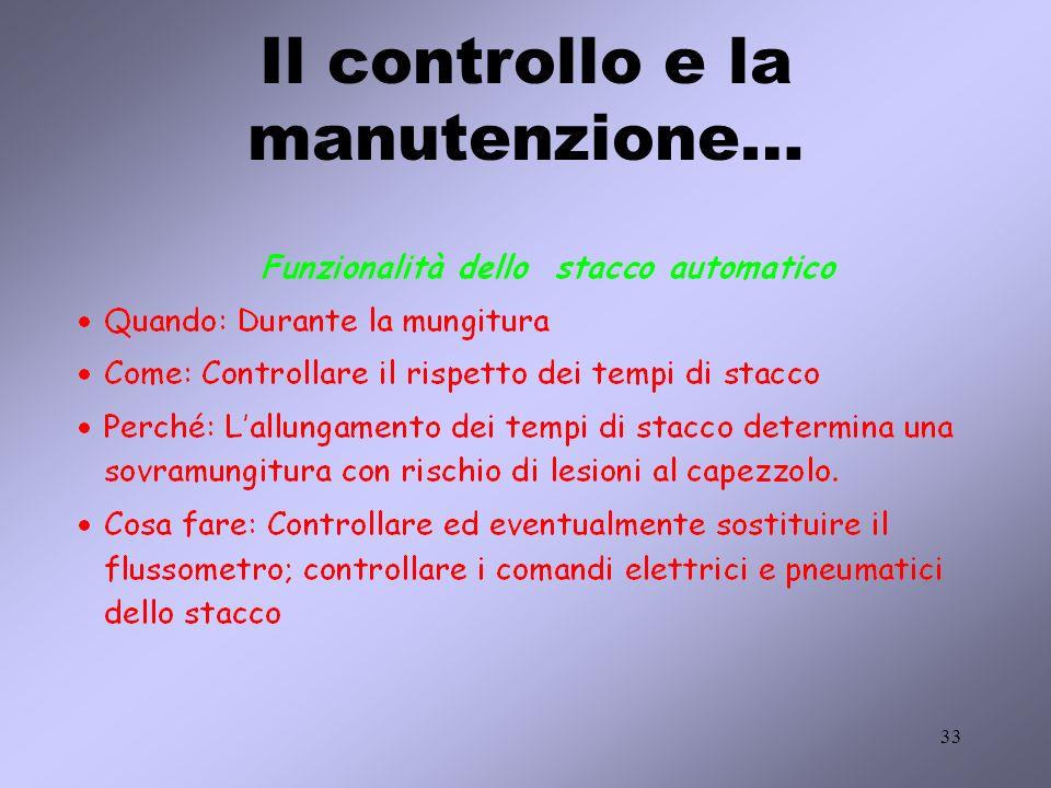 33 Il controllo e la manutenzione…