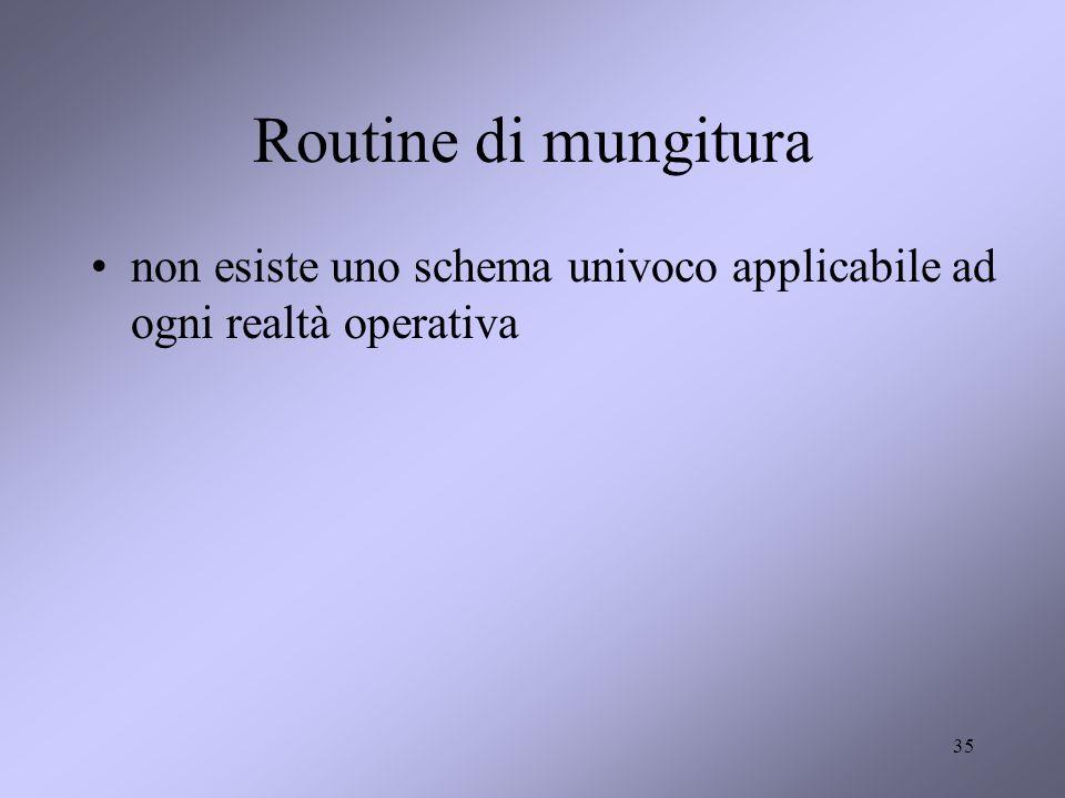 Routine di mungitura non esiste uno schema univoco applicabile ad ogni realtà operativa 35