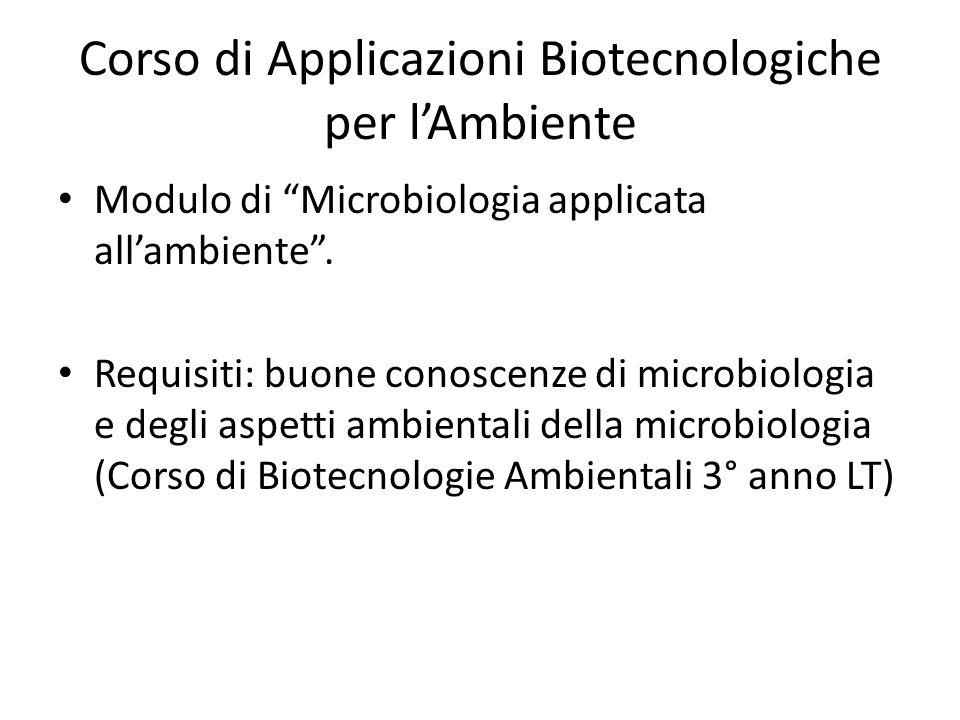 Corso di Applicazioni Biotecnologiche per lAmbiente Modulo di Microbiologia applicata allambiente. Requisiti: buone conoscenze di microbiologia e degl