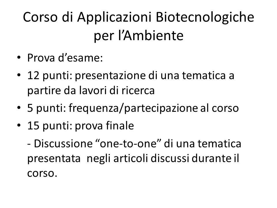 Corso di Applicazioni Biotecnologiche per lAmbiente Prova desame: 12 punti: presentazione di una tematica a partire da lavori di ricerca 5 punti: freq