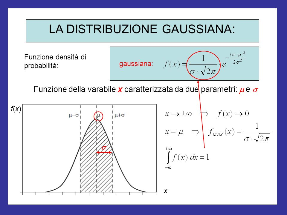 LA DISTRIBUZIONE GAUSSIANA : Funzione densità di probabilità: Funzione della varabile x caratterizzata da due parametri: e gaussiana: x f(x)f(x)