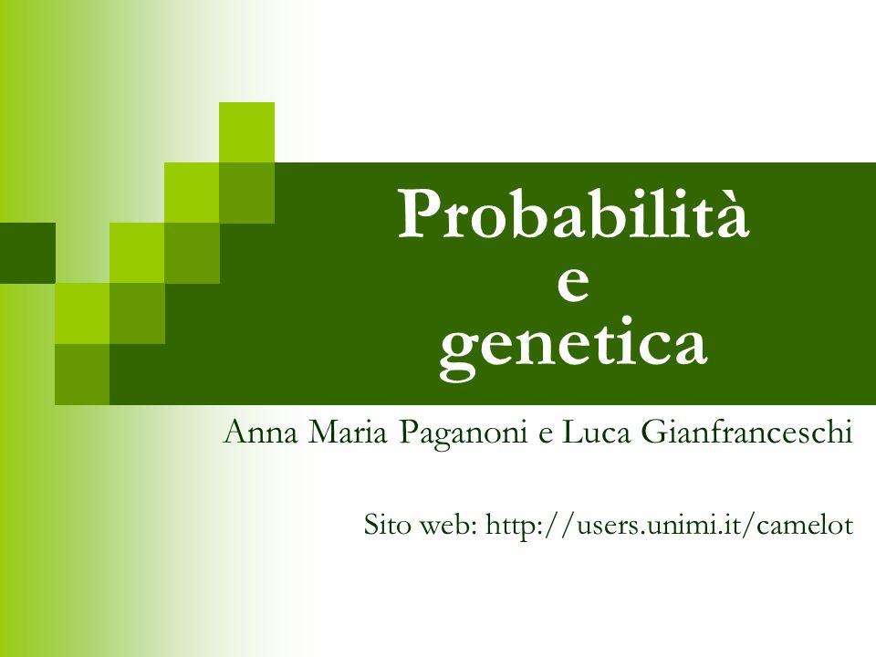 Luca Gianfranceschi - 2008 42 aaA- Aa aa Aa 12/3 11 aa = ¼; A- =¾ I figlio nomale + II albino = ¾ * ¼ =3/16 I figlio albino + II normale = ¼ * ¾ =3/16 I figlio albino + II albino = ¼ * ¼ =1/16 TOTALE 7/16 OPPURE I figlio nomale + II figlio normale = ¾ * ¾ =9/16 Probabilità = 1 - 9/16 = 7/16 PROBABILITÀ COMPLESIVA 2/3 * 7/16 = 7/24 = 0.29 cioè circa il 30% Quale è la probabilità di avere un secondo figlio albino se la coppia ha già avuto un figlio albino?