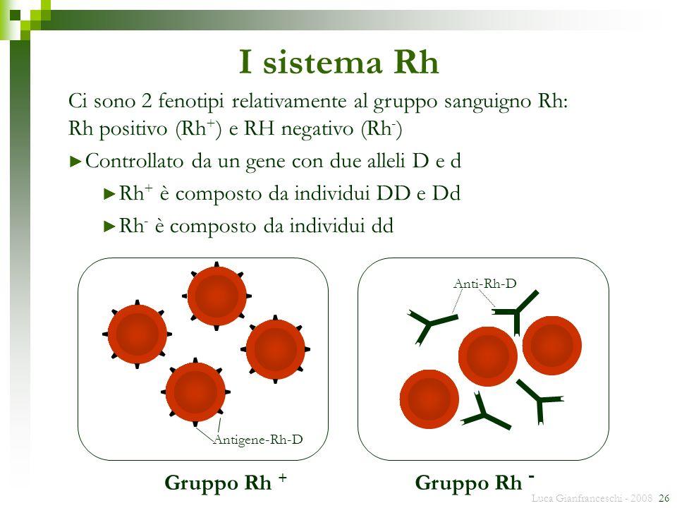Luca Gianfranceschi - 2008 26 I sistema Rh Antigene-Rh-D Anti-Rh-D Gruppo Rh + Gruppo Rh - Ci sono 2 fenotipi relativamente al gruppo sanguigno Rh: Rh