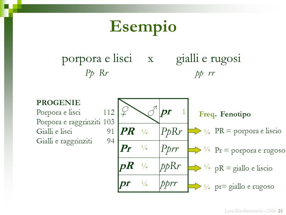 Luca Gianfranceschi - 2008 31 Esempio porpora e lisci x gialli e rugosi P- R-pp rr PROGENIE Porpora e lisci112 Porpora e raggrinziti103 Gialli e lisci