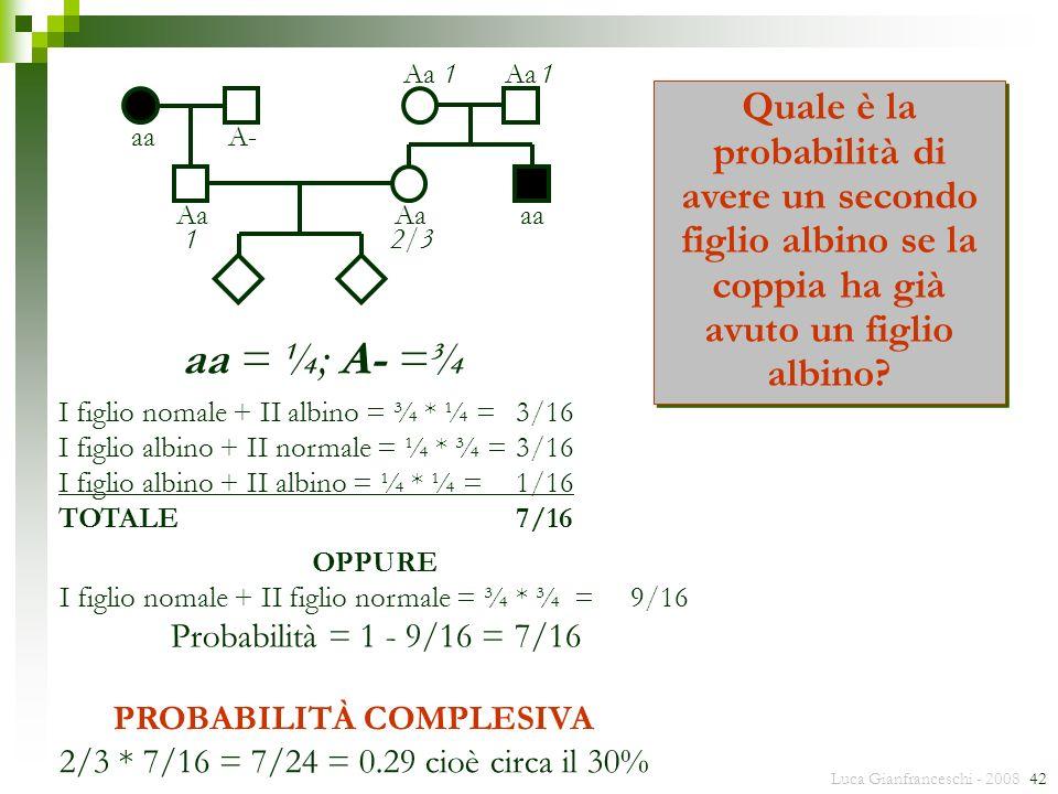 Luca Gianfranceschi - 2008 42 aaA- Aa aa Aa 12/3 11 aa = ¼; A- =¾ I figlio nomale + II albino = ¾ * ¼ =3/16 I figlio albino + II normale = ¼ * ¾ =3/16
