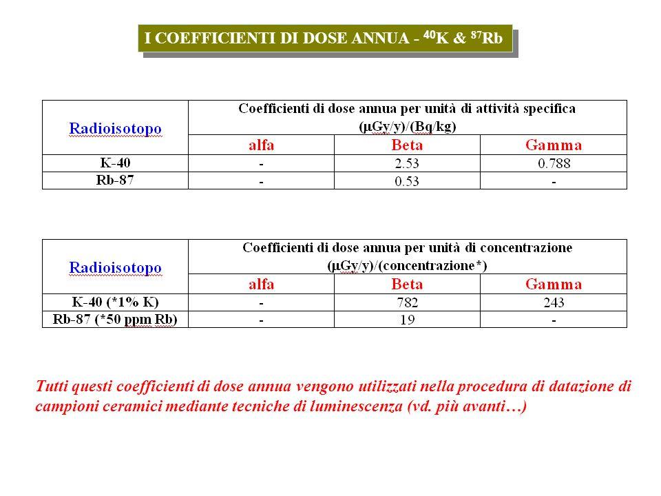 I COEFFICIENTI DI DOSE ANNUA - 40 K & 87 Rb Tutti questi coefficienti di dose annua vengono utilizzati nella procedura di datazione di campioni cerami