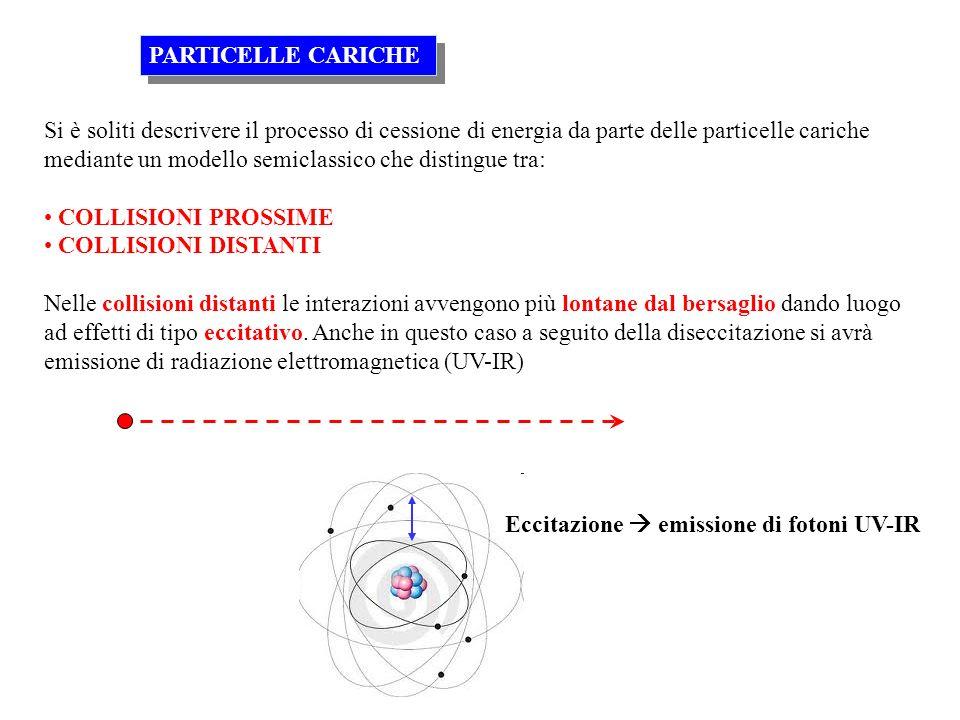 Si è soliti descrivere il processo di cessione di energia da parte delle particelle cariche mediante un modello semiclassico che distingue tra: COLLIS