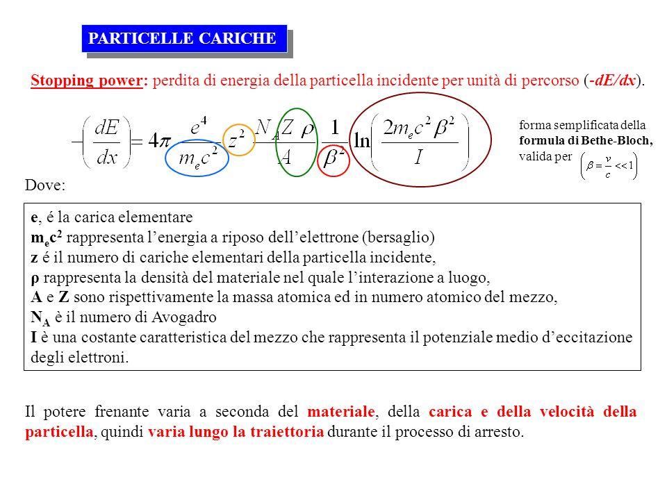 Stopping power: perdita di energia della particella incidente per unità di percorso (-dE/dx). PARTICELLE CARICHE forma semplificata della formula di B