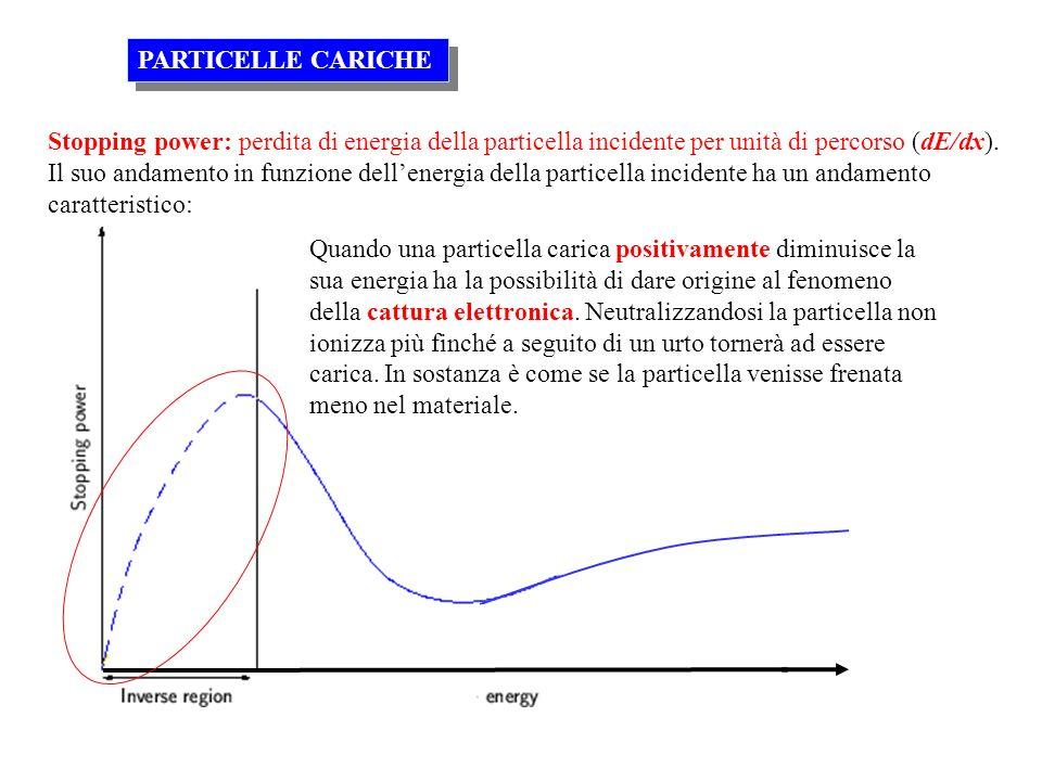 Stopping power: perdita di energia della particella incidente per unità di percorso (dE/dx). Il suo andamento in funzione dellenergia della particella