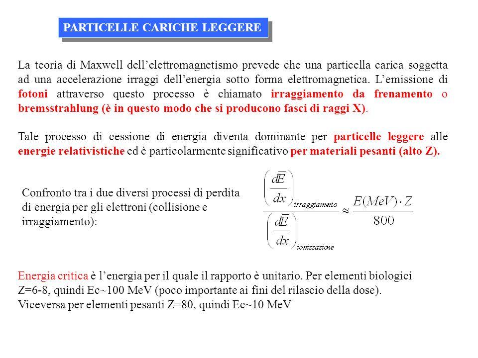 PARTICELLE CARICHE LEGGERE La teoria di Maxwell dellelettromagnetismo prevede che una particella carica soggetta ad una accelerazione irraggi dellener