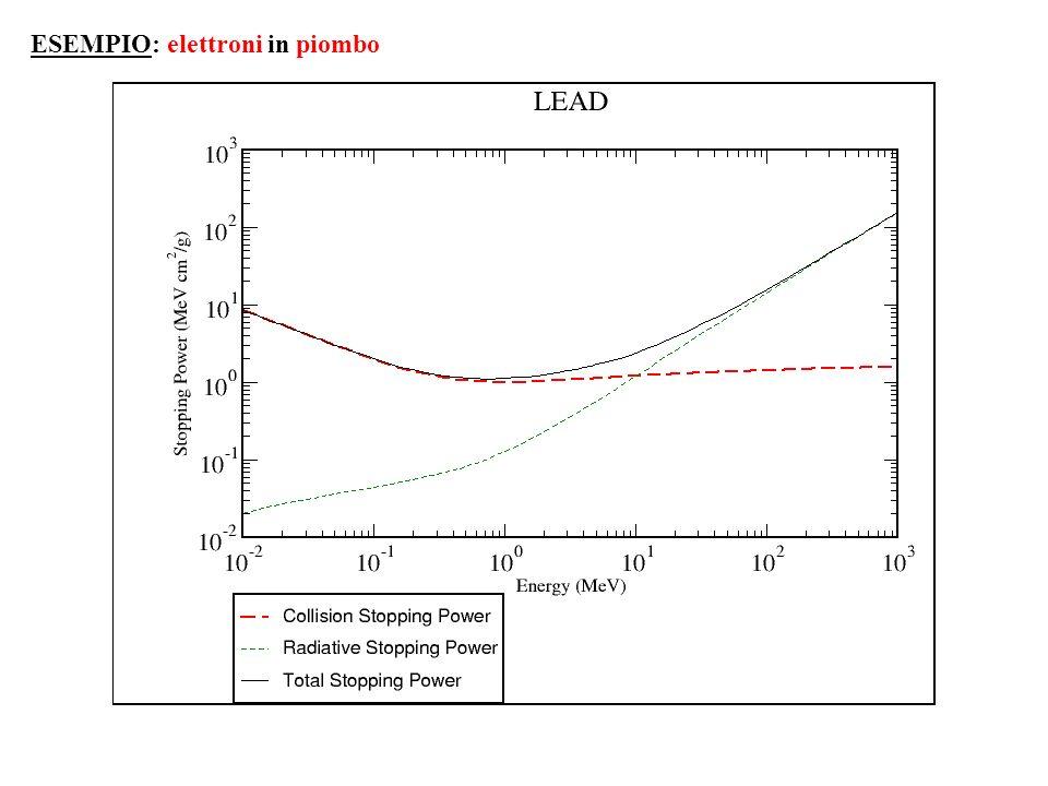 ESEMPIO: elettroni in piombo