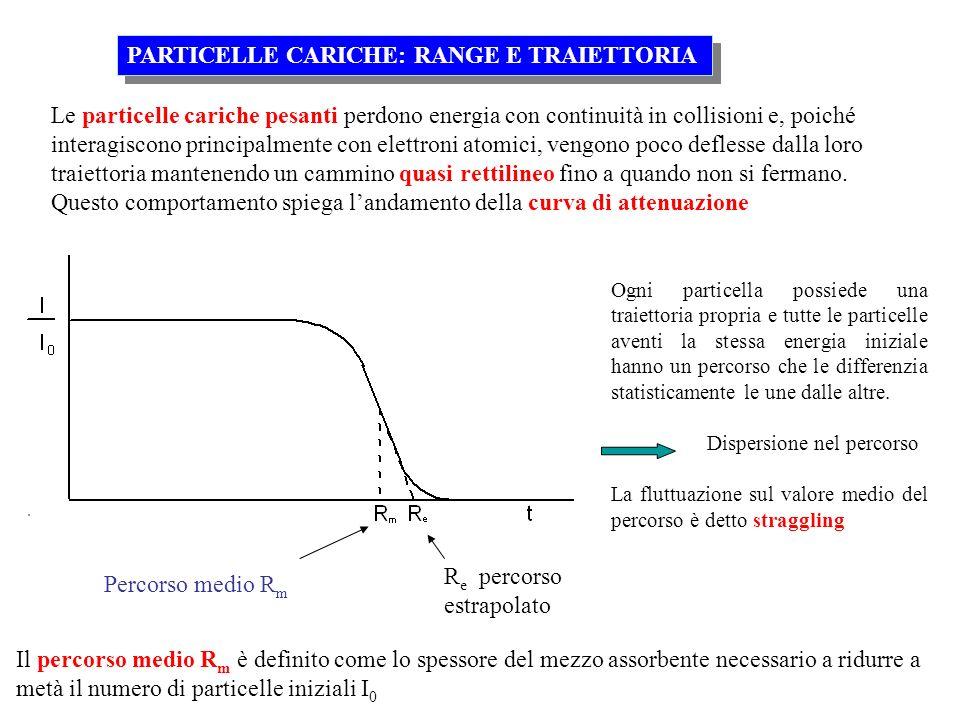 Le particelle cariche pesanti perdono energia con continuità in collisioni e, poiché interagiscono principalmente con elettroni atomici, vengono poco
