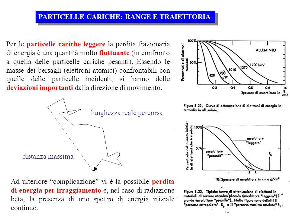 lunghezza reale percorsa distanza massima Per le particelle cariche leggere la perdita frazionaria di energia è una quantità molto fluttuante (in conf