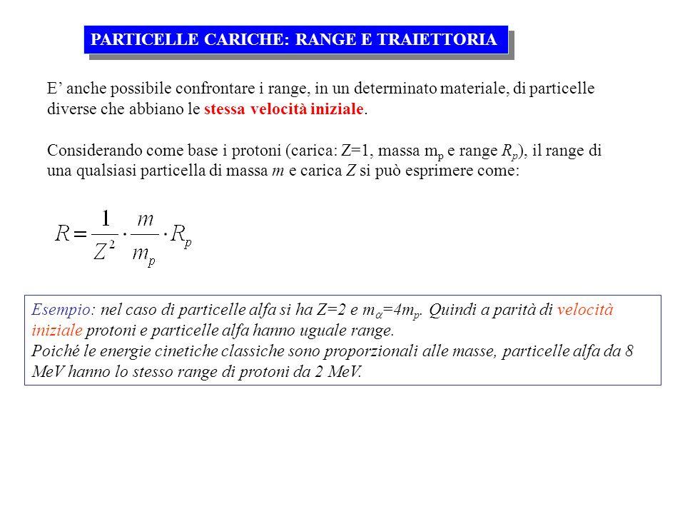 E anche possibile confrontare i range, in un determinato materiale, di particelle diverse che abbiano le stessa velocità iniziale. Considerando come b