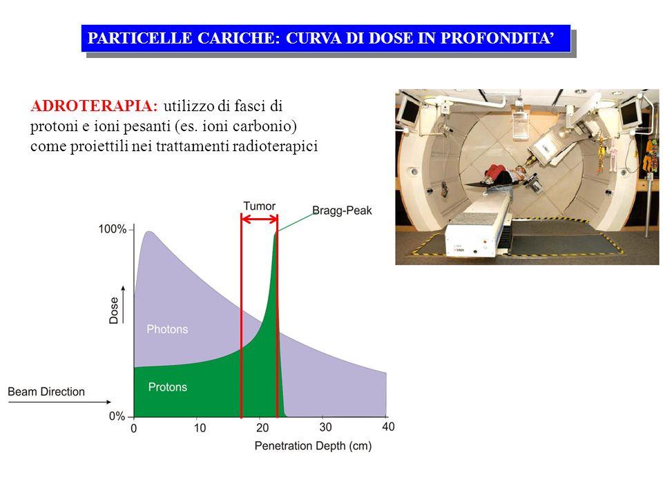 PARTICELLE CARICHE: CURVA DI DOSE IN PROFONDITA ADROTERAPIA: utilizzo di fasci di protoni e ioni pesanti (es. ioni carbonio) come proiettili nei tratt
