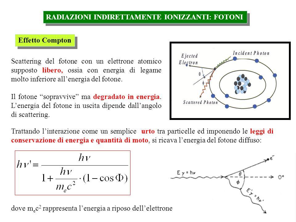 RADIAZIONI INDIRETTAMENTE IONIZZANTI: FOTONI Effetto Compton Scattering del fotone con un elettrone atomico supposto libero, ossia con energia di lega