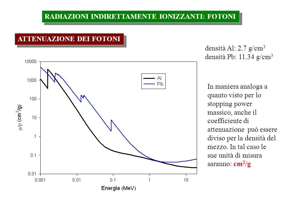 RADIAZIONI INDIRETTAMENTE IONIZZANTI: FOTONI densità Al: 2.7 g/cm 3 densità Pb: 11.34 g/cm 3 In maniera analoga a quanto visto per lo stopping power m