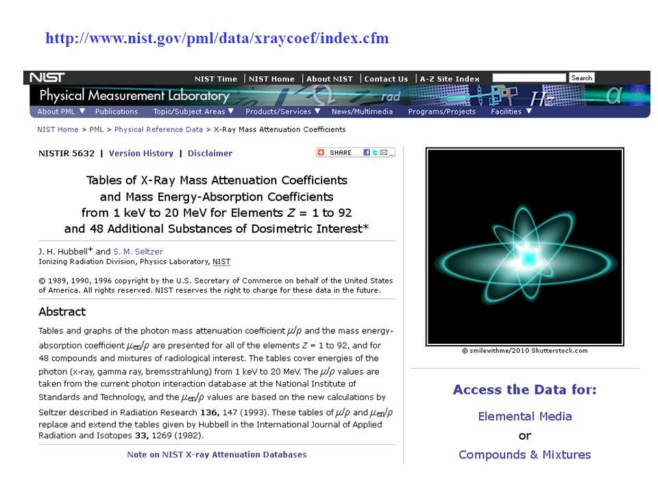 http://www.nist.gov/pml/data/xraycoef/index.cfm