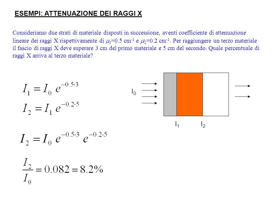 Consideriamo due strati di materiale disposti in successione, aventi coefficiente di attenuazione lineare dei raggi X rispettivamente di 1 =0.5 cm -1