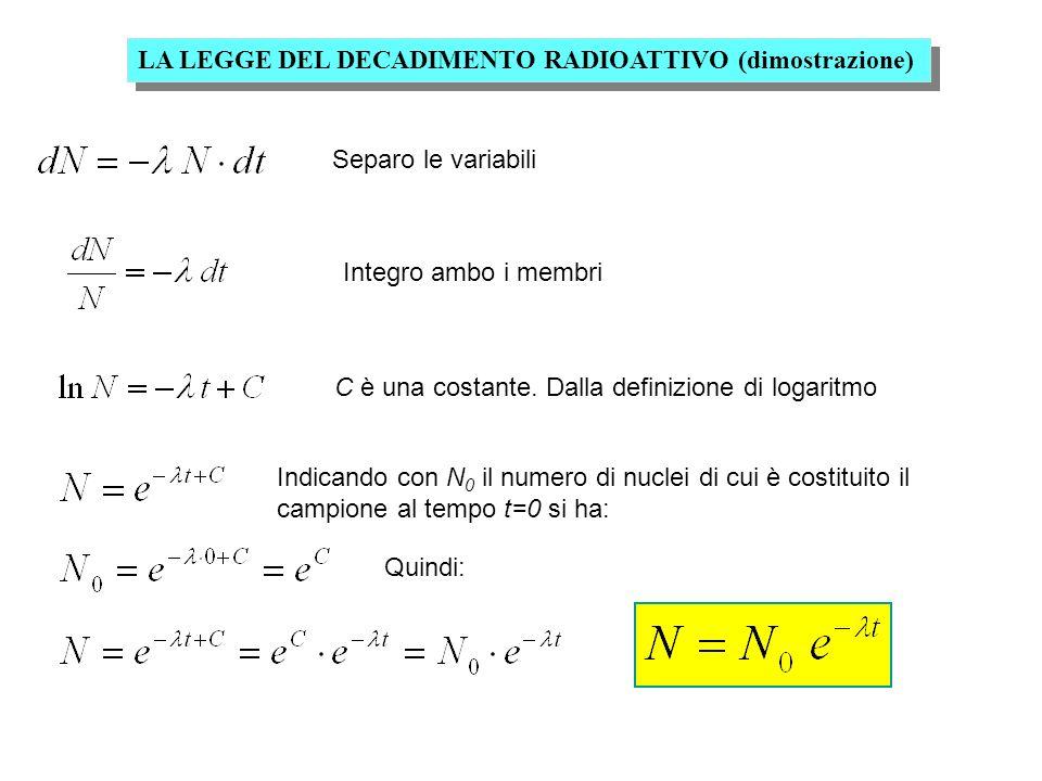 LA LEGGE DEL DECADIMENTO RADIOATTIVO (dimostrazione) Separo le variabili Integro ambo i membri C è una costante. Dalla definizione di logaritmo Indica
