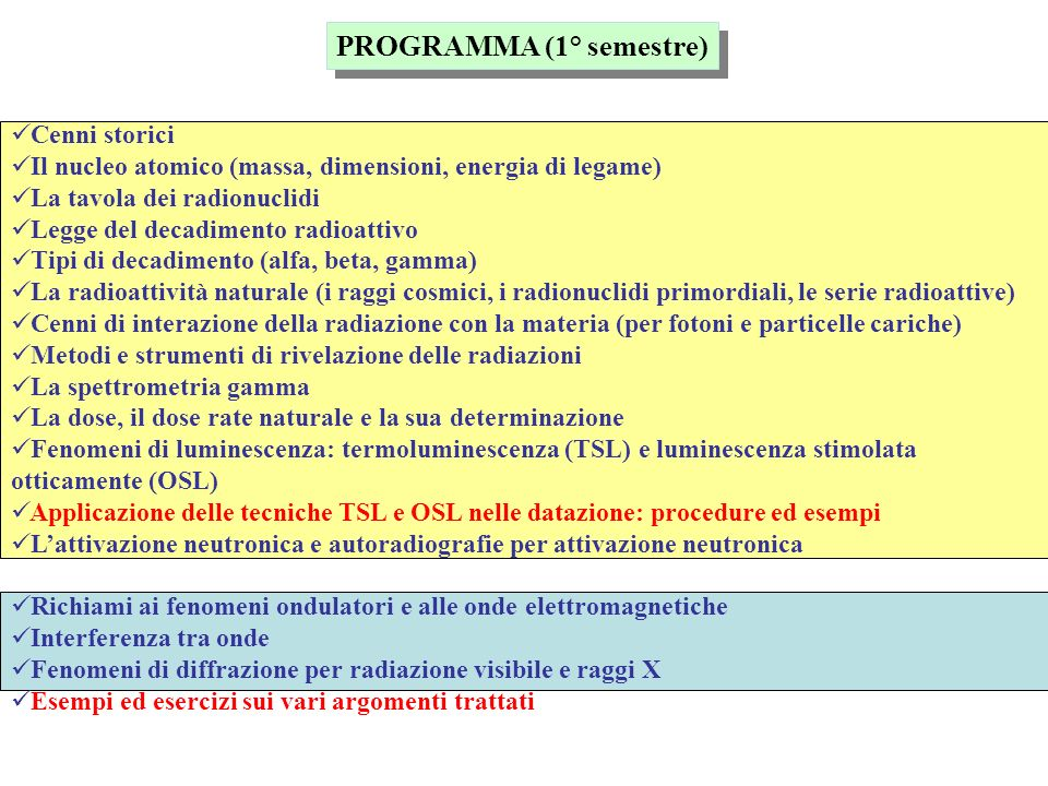 PROGRAMMA (1° semestre) Cenni storici Il nucleo atomico (massa, dimensioni, energia di legame) La tavola dei radionuclidi Legge del decadimento radioa