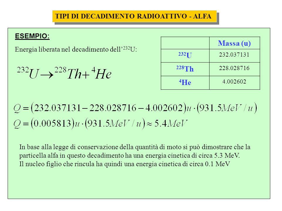 TIPI DI DECADIMENTO RADIOATTIVO - ALFA Energia liberata nel decadimento dell 232 U: ESEMPIO: Massa (u) 232 U 232.037131 228 Th 228.028716 4 He 4.00260