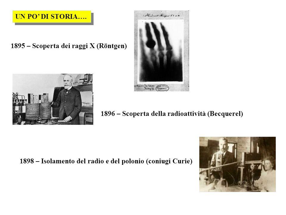 UN PO DI STORIA…. 1895 – Scoperta dei raggi X (Röntgen) 1896 – Scoperta della radioattività (Becquerel) 1898 – Isolamento del radio e del polonio (con