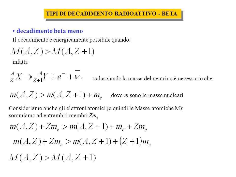 TIPI DI DECADIMENTO RADIOATTIVO - BETA decadimento beta meno Il decadimento è energicamente possibile quando: infatti: tralasciando la massa del neutr