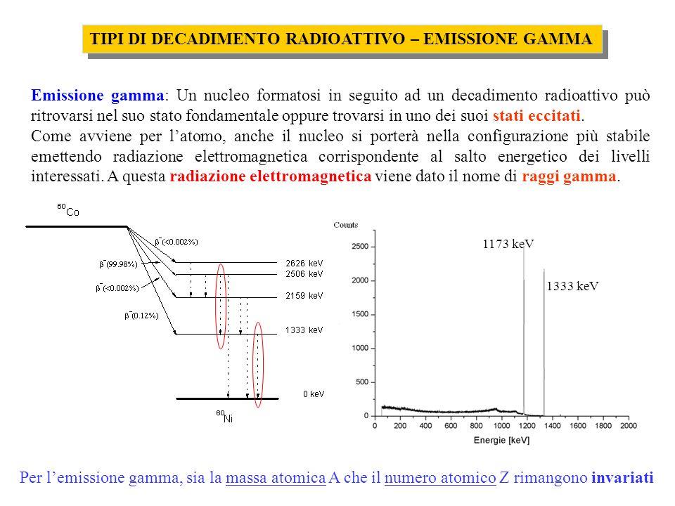 Emissione gamma: Un nucleo formatosi in seguito ad un decadimento radioattivo può ritrovarsi nel suo stato fondamentale oppure trovarsi in uno dei suo