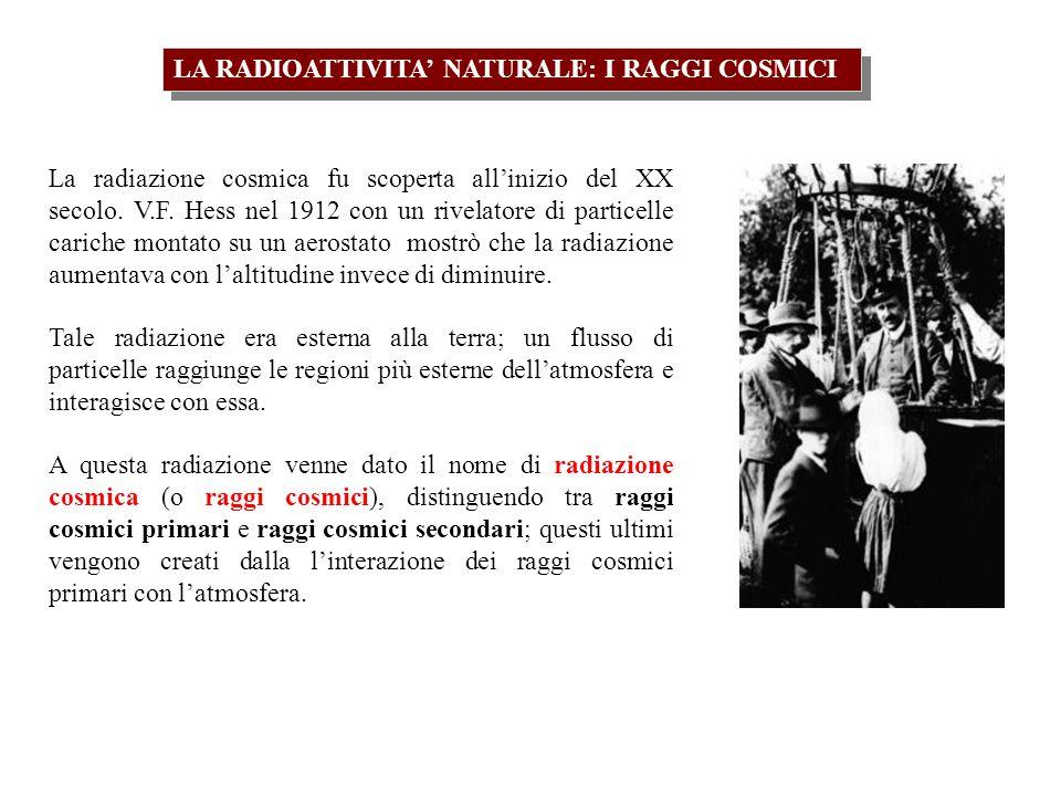 LA RADIOATTIVITA NATURALE: I RAGGI COSMICI La radiazione cosmica fu scoperta allinizio del XX secolo. V.F. Hess nel 1912 con un rivelatore di particel