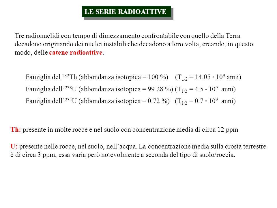LE SERIE RADIOATTIVE Tre radionuclidi con tempo di dimezzamento confrontabile con quello della Terra decadono originando dei nuclei instabili che deca