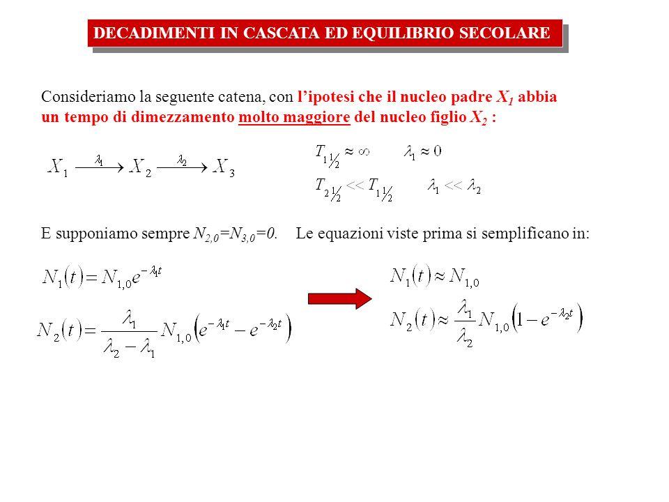 DECADIMENTI IN CASCATA ED EQUILIBRIO SECOLARE Consideriamo la seguente catena, con lipotesi che il nucleo padre X 1 abbia un tempo di dimezzamento mol