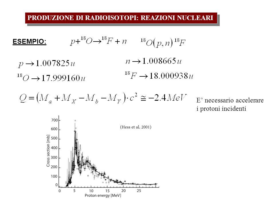 PRODUZIONE DI RADIOISOTOPI: REAZIONI NUCLEARI ESEMPIO: E necessario accelerare i protoni incidenti