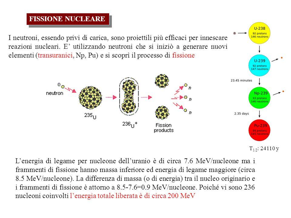 FISSIONE NUCLEARE I neutroni, essendo privi di carica, sono proiettili più efficaci per innescare reazioni nucleari. E utilizzando neutroni che si ini
