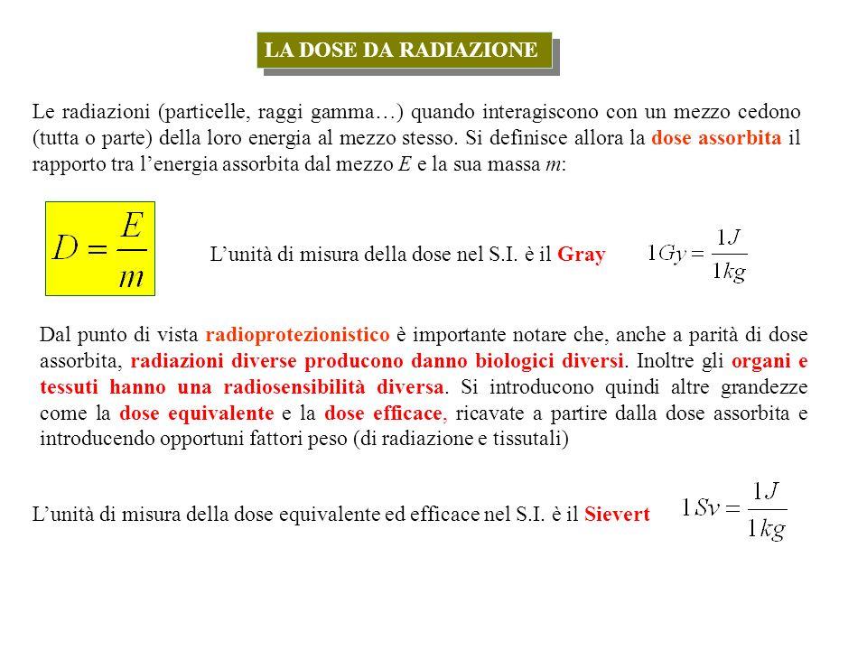 LA DOSE DA RADIAZIONE Le radiazioni (particelle, raggi gamma…) quando interagiscono con un mezzo cedono (tutta o parte) della loro energia al mezzo st