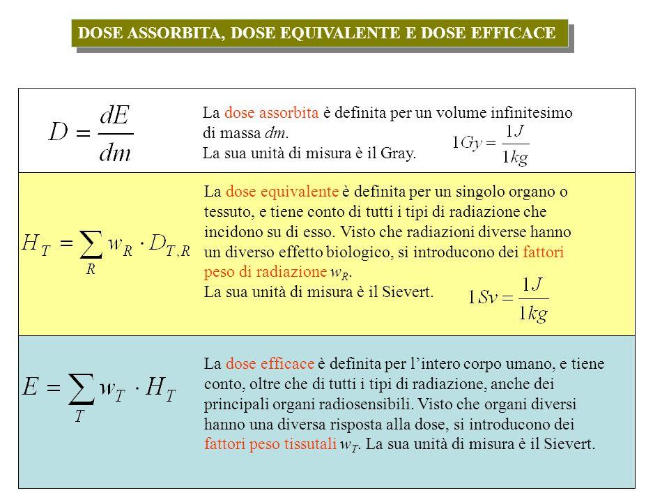 DOSE ASSORBITA, DOSE EQUIVALENTE E DOSE EFFICACE La dose assorbita è definita per un volume infinitesimo di massa dm. La sua unità di misura è il Gray