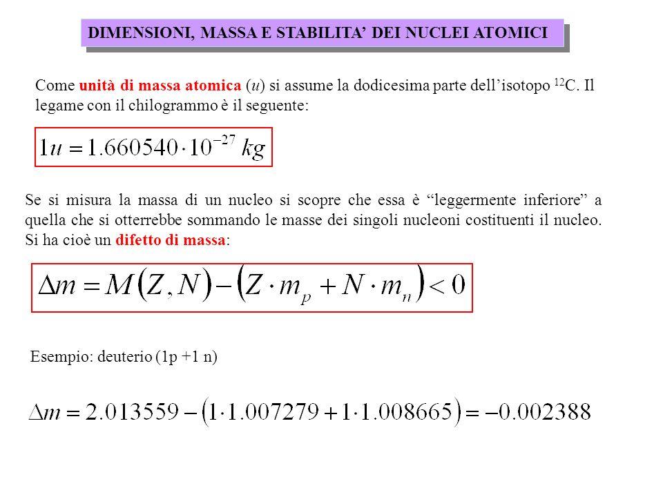 DIMENSIONI, MASSA E STABILITA DEI NUCLEI ATOMICI Come unità di massa atomica (u) si assume la dodicesima parte dellisotopo 12 C. Il legame con il chil