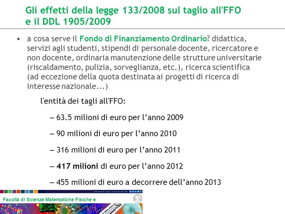 Facoltà di Scienze Matematiche Fisiche e Naturali Gli effetti della legge 133/2008 sul taglio all FFO e il DDL 1905/2009 a cosa serve il Fondo di Finanziamento Ordinario.