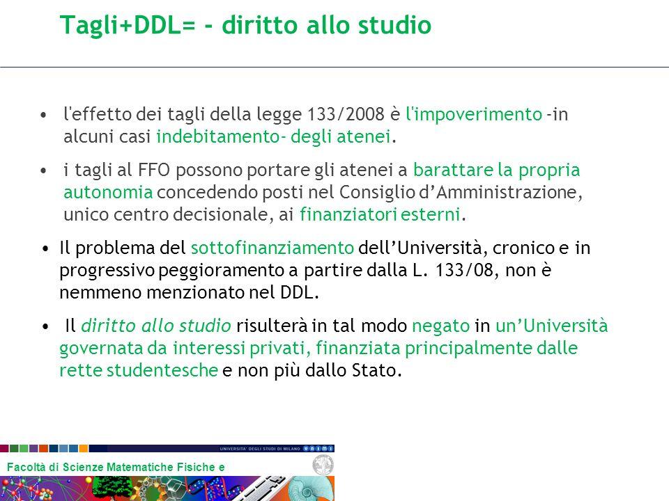 Facoltà di Scienze Matematiche Fisiche e Naturali Tagli+DDL= - diritto allo studio l effetto dei tagli della legge 133/2008 è l impoverimento -in alcuni casi indebitamento- degli atenei.