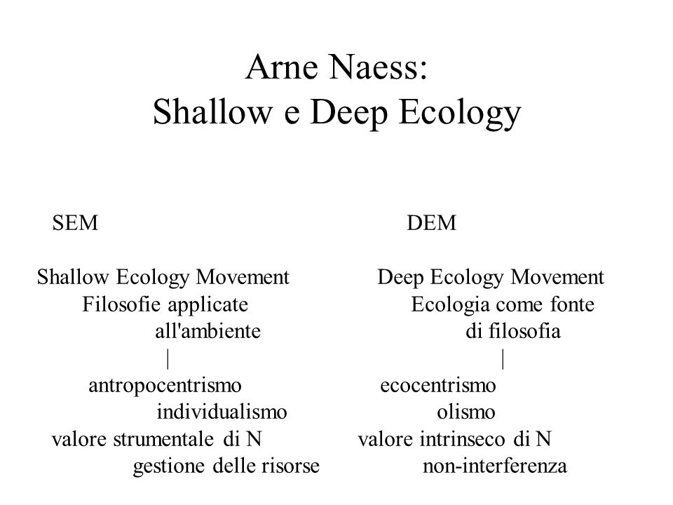 Arne Naess: Shallow e Deep Ecology SEM DEM Shallow Ecology Movement Deep Ecology Movement Filosofie applicate Ecologia come fonte all'ambiente di filo