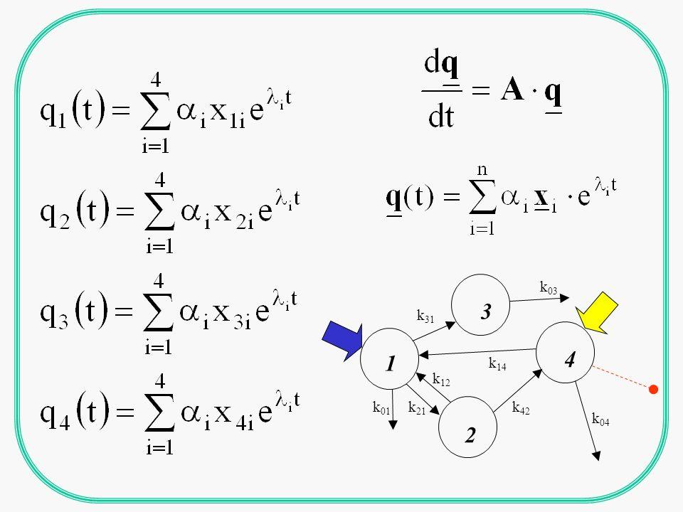 k 21 k 01 k 12 k 14 k 31 k 03 k 42 k 04 1 3 2 4 q 1 (0) = u 1 q 2 (0) = q 3 (0) = q 4 (0) = 0 q 4 (0) = u 2 q 1 (0) = q 2 (0) = q 3 (0) = 0