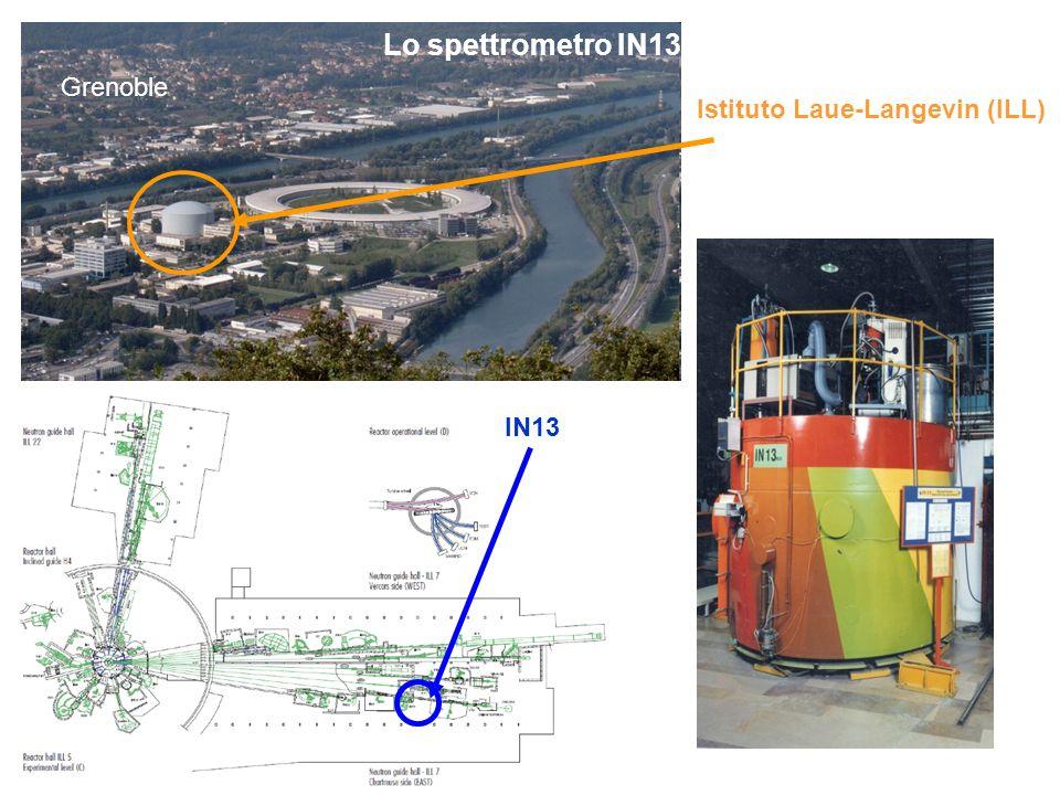 Grenoble Istituto Laue-Langevin (ILL) IN13 Lo spettrometro IN13