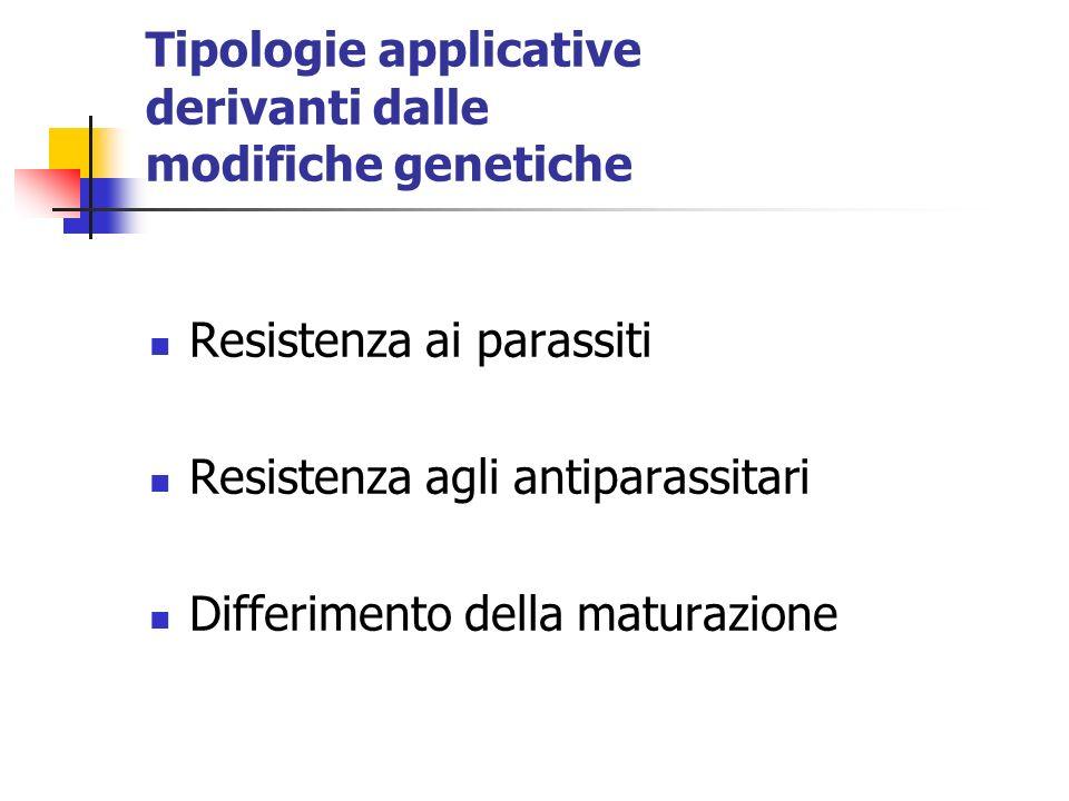 Tipologie applicative derivanti dalle modifiche genetiche Resistenza ai parassiti Resistenza agli antiparassitari Differimento della maturazione