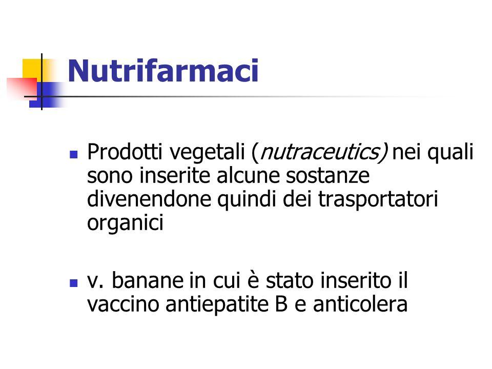 Nutrifarmaci Prodotti vegetali (nutraceutics) nei quali sono inserite alcune sostanze divenendone quindi dei trasportatori organici v.