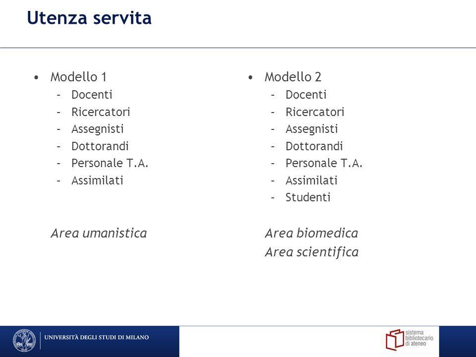 SISTEMA BIBLIOTECARIO DI ATENEO Scambi intra-area: Area umanistica – Utenza modello 1