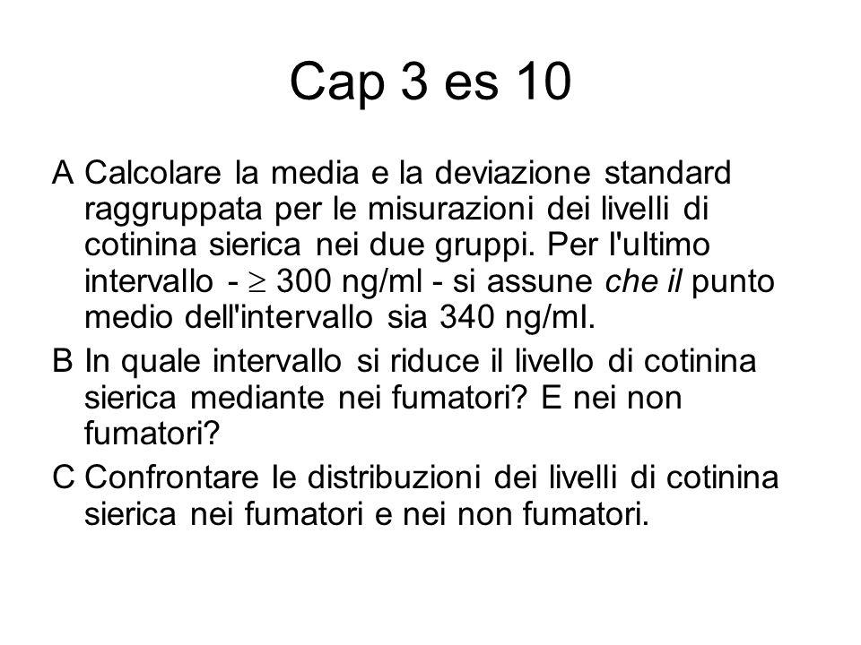 Cap 3 es 10 ACalcolare la media e la deviazione standard raggruppata per le misurazioni dei livelli di cotinina sierica nei due gruppi. Per I'uItimo i