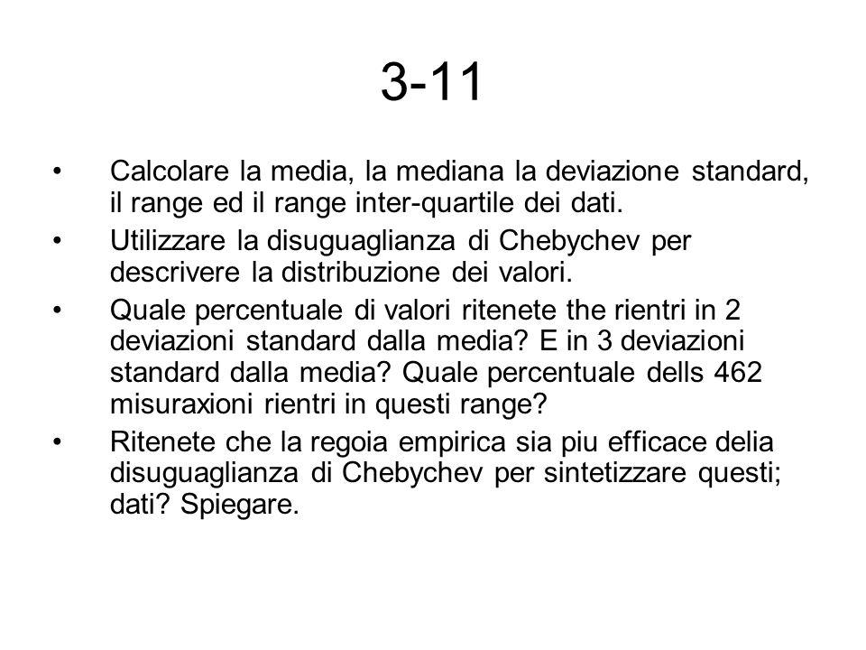 3-11 Calcolare la media, la mediana la deviazione standard, il range ed il range inter-quartile dei dati. Utilizzare la disuguaglianza di Chebychev pe